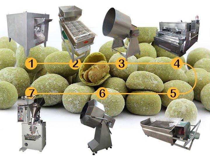 coated peanut production process