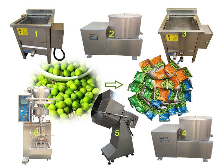 small green peas frying line