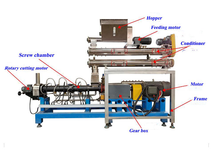double-screw extruder structure details